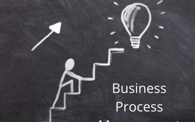 What is Business Process Management and Why Does it Matter?